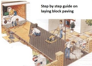Learn how to lay block paving