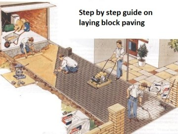 How to laying block paving