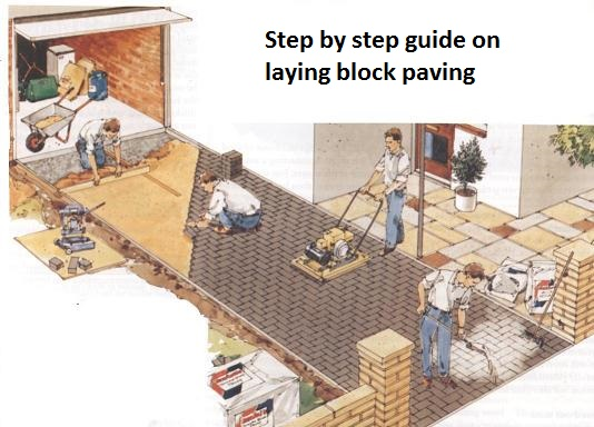 Lay Block Paving