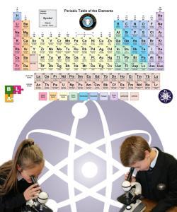 sciencepostera