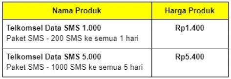 Paket Telkomsel Data