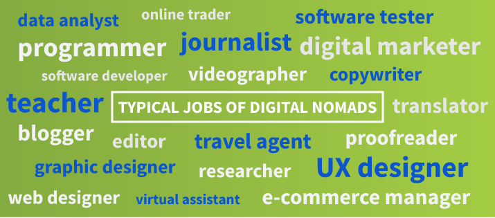 nomads job positions