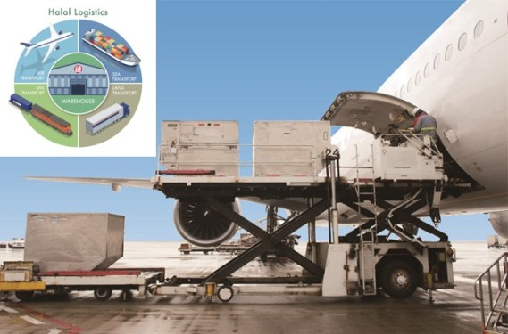 Nippon Express introduces halal air cargo service in Japan