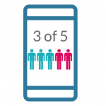 3 in 5 smartphone owners reported shopping for products on their mobile device within the previous 30 days