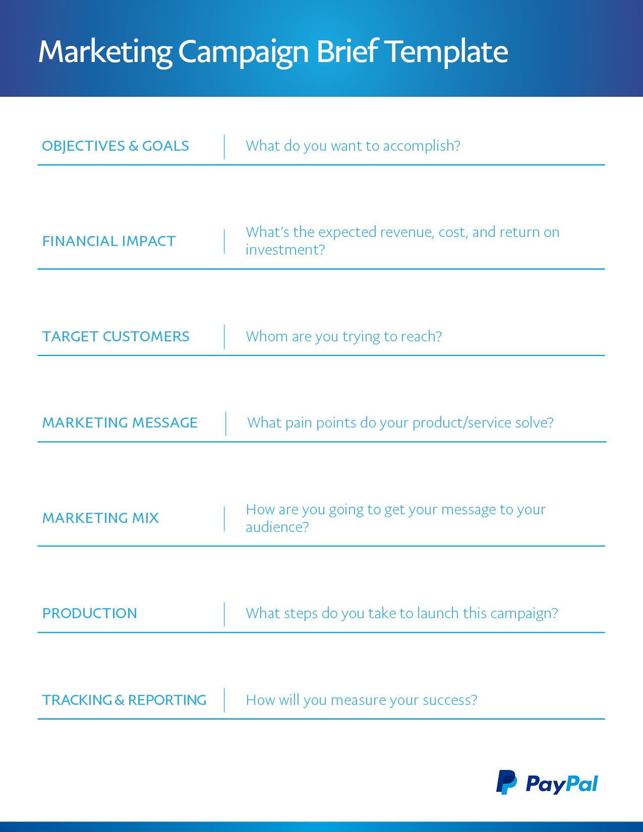 The Basics Of A Successful Marketing Campaign Brief Paypal
