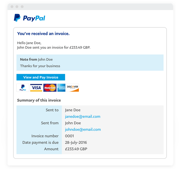 PayPal send payments