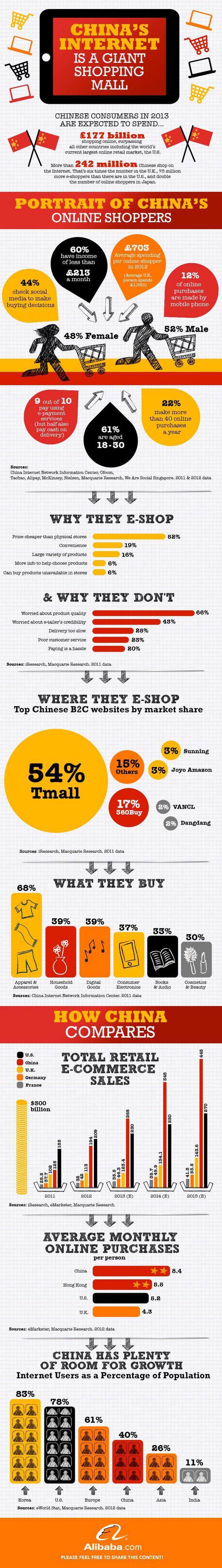 china_online_infographic-blog-full