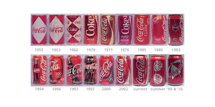 soft-drink-can-design-evolution-11