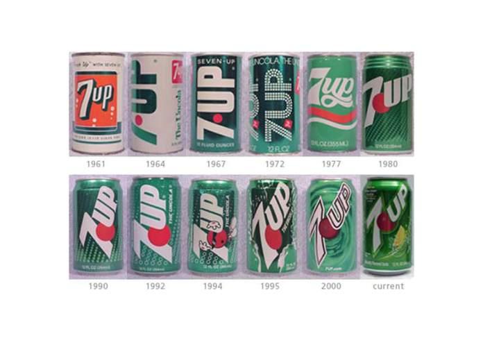 soft-drink-can-design-evolution-6
