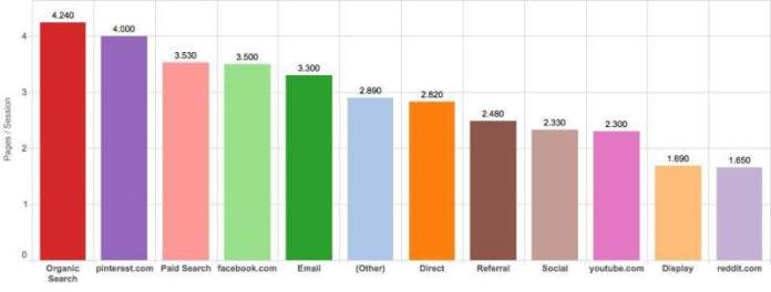 Pinterest-Referral-Traffic-800x304