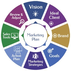 marketing-plan-coaching