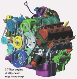 37L engineinteresting read  Jeep Liberty Forum