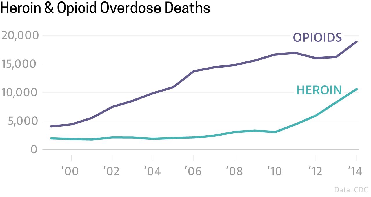 heroin_opioids_2