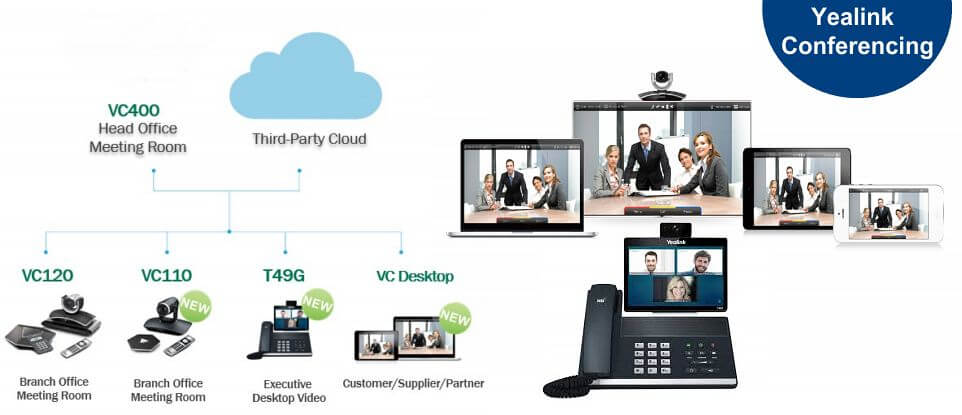 Yealink-Conferencing-System-Dubai