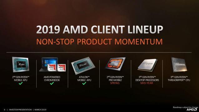 AMD 2019 Roadmap Ryzen 3000 Threadripper 3000