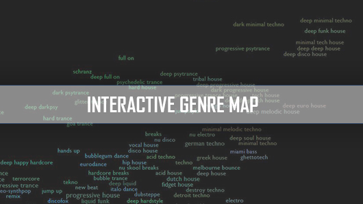 Every Noise At Once Music Genre Map With Audio Pcdj
