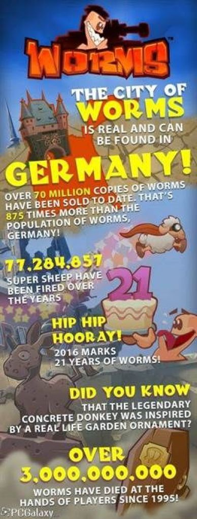 Worms infographic