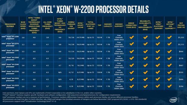 Intel CPU table