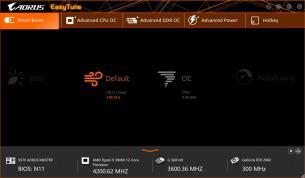 Gigabyte X570 Aorus MAster Review