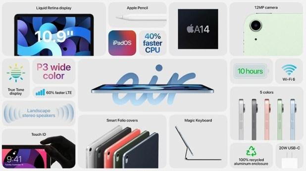 נתונים iPad Air