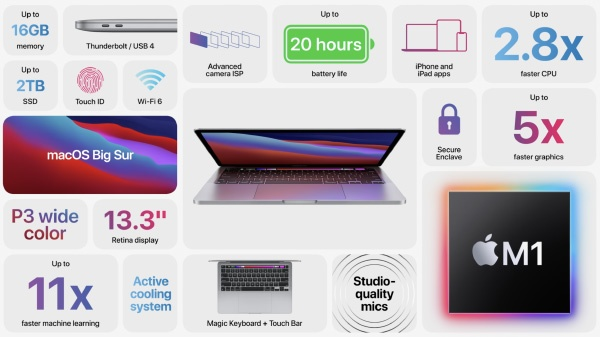 מפרט MacBook Pro M1