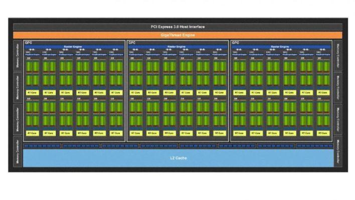 GPU Nvidia Turing TU106