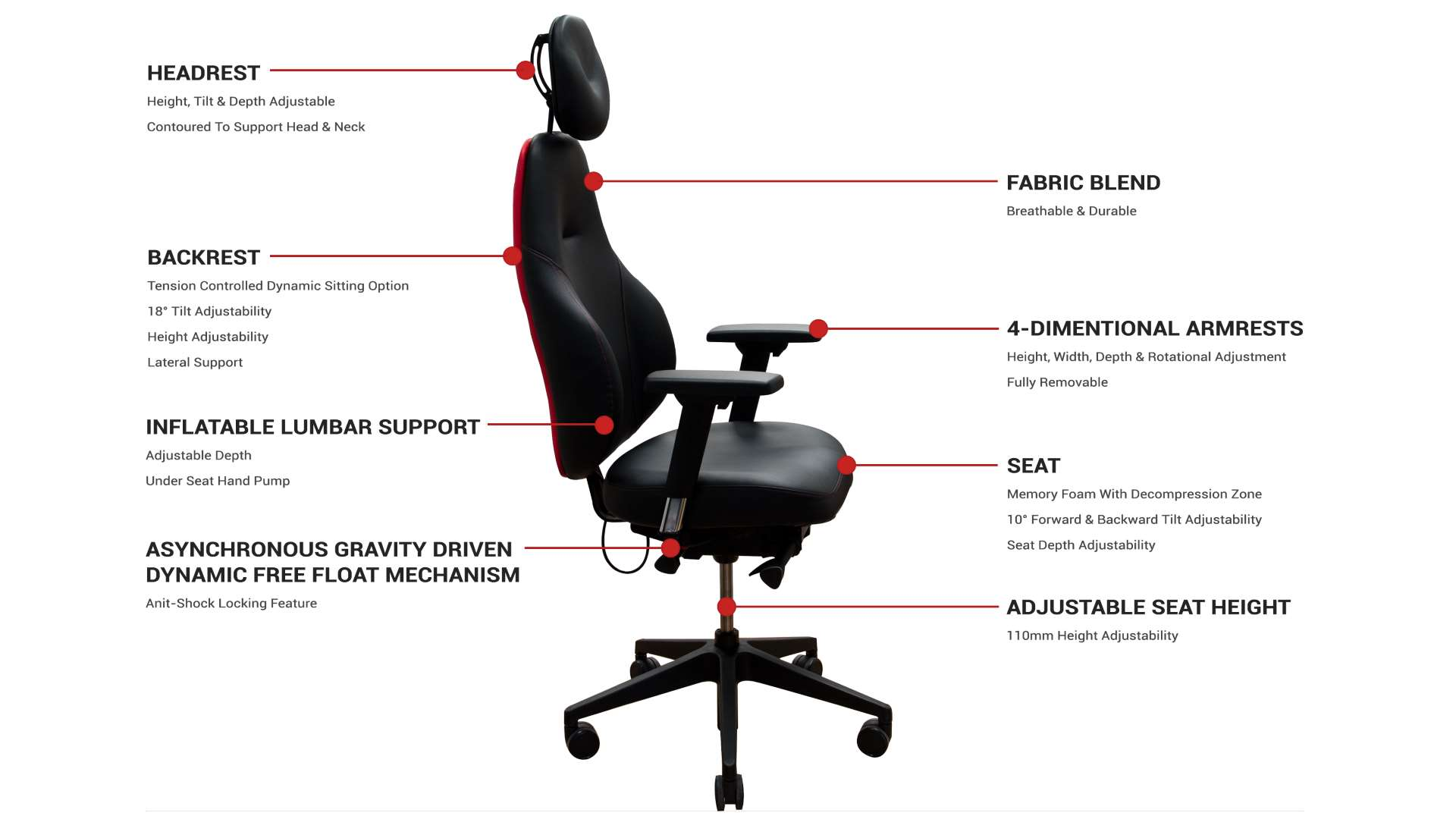 Edge Gx1 Review A Seriously Comfortable Gaming Chair But Not 1 000 Worth Of Comfortable