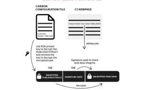 ESET-Carbon