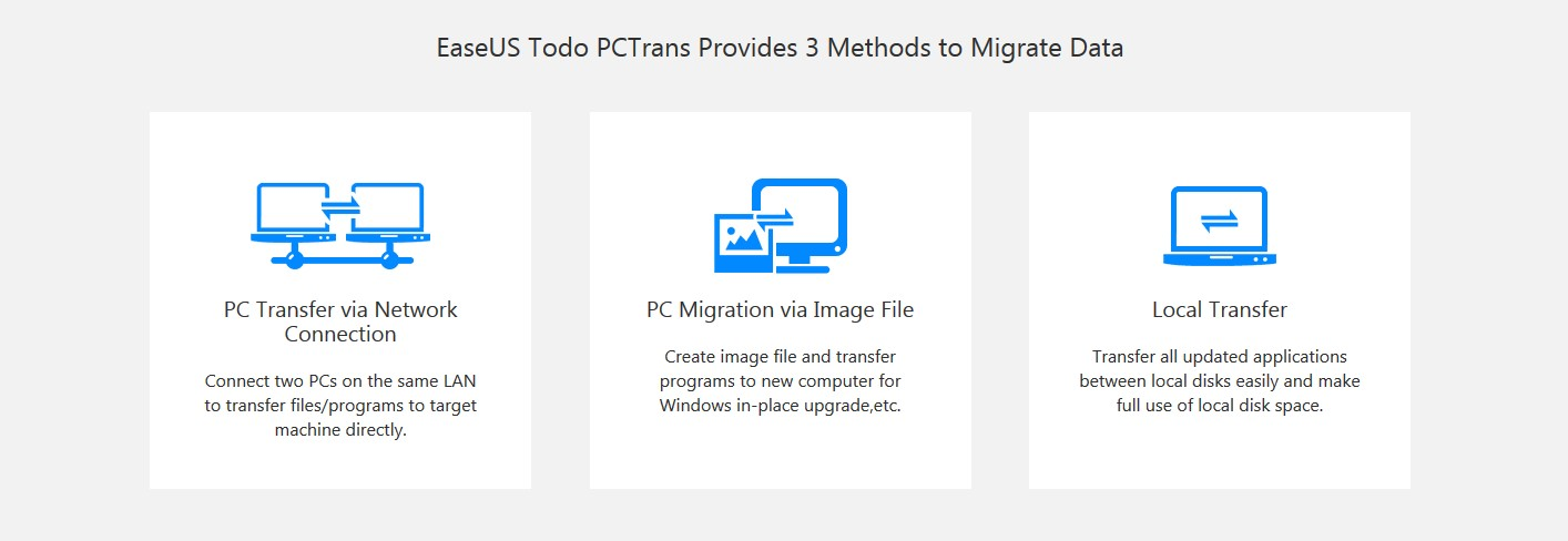 EaseUS Todo PCTrans Provides 3 Methods to Migrate Data