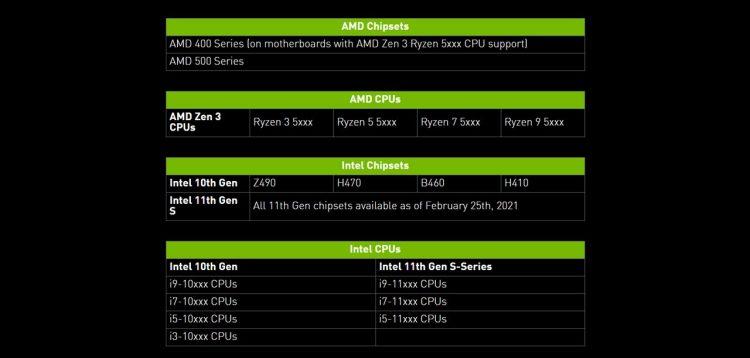 Compatibilidad con barra redimensionable de Nvidia