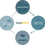 meetsafe guidelines
