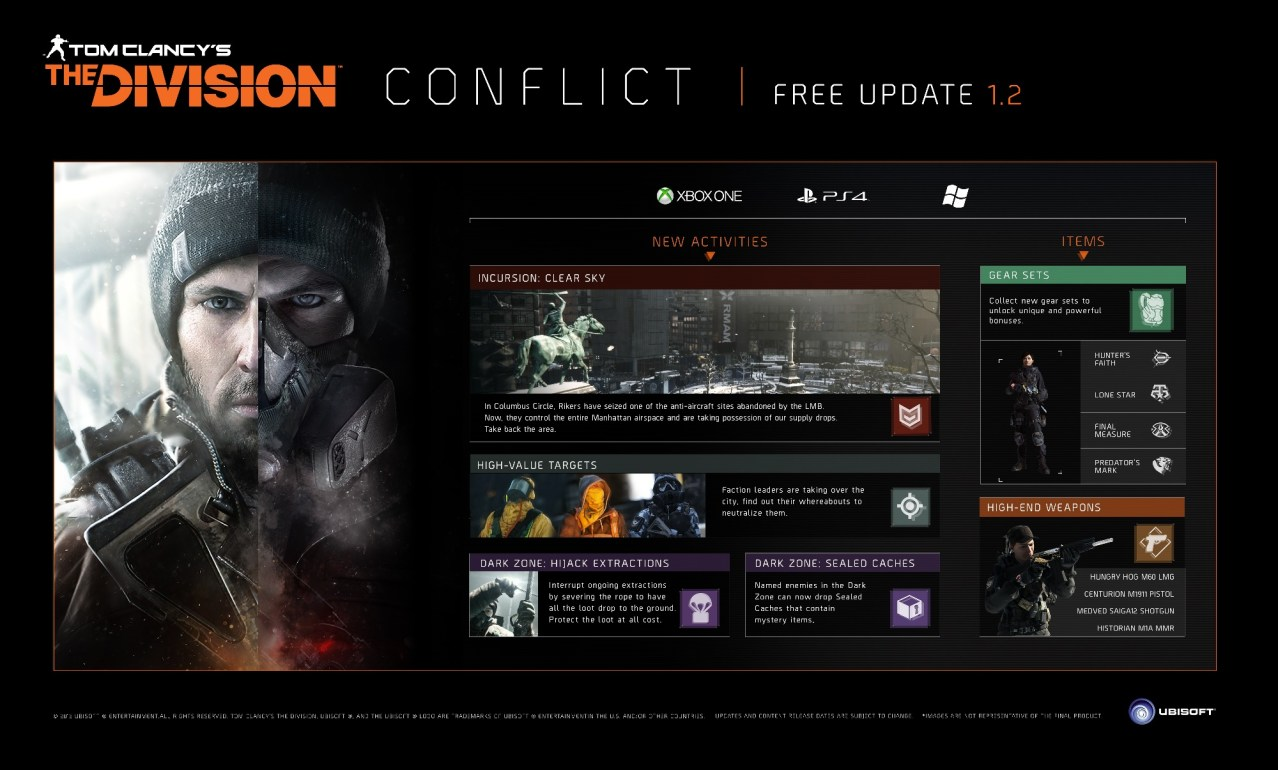 the division 1.2