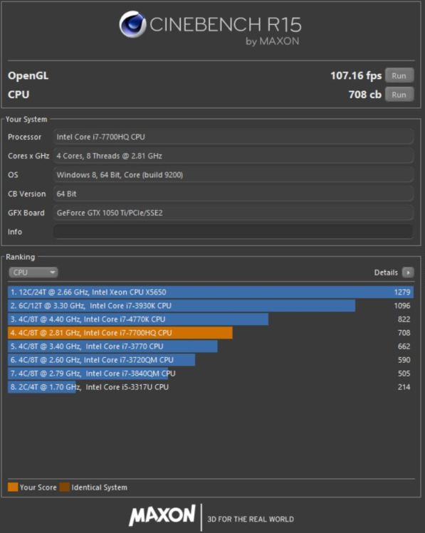 MSI GE62 7RE Apache Pro Análisis Cinebench R15 CPU