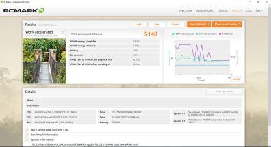 MSI GE62 7RE Apache Pro Análisis Work