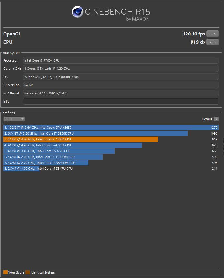 MSI Aegis Ti3 Análisis - Cinebench R15 CPU