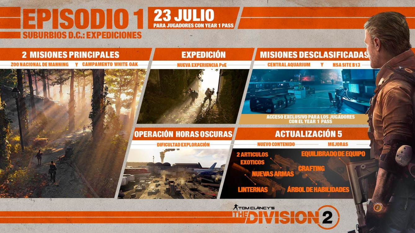 Tom Clancy's The Division 2 Expediciones 3