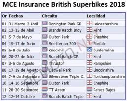Calendario British Superbike 2018