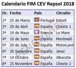 Calendario FIM CEV Repsol 2018