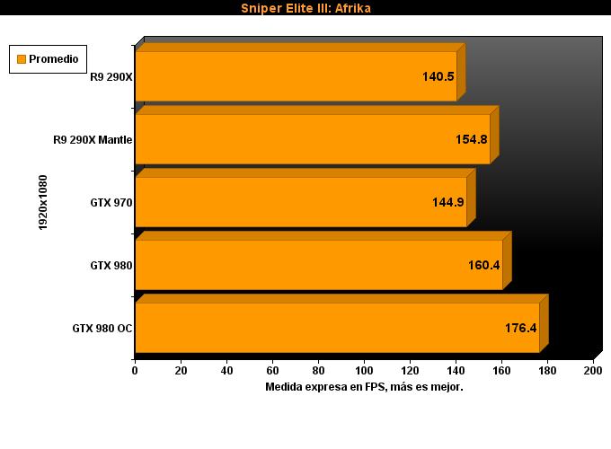 Sniper Elite III 1080p