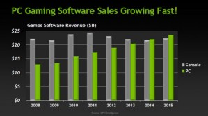 Nvidia-Game-Sales-Data-640x357