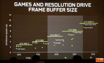 games-buffer-size