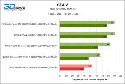 10-gta5_aa