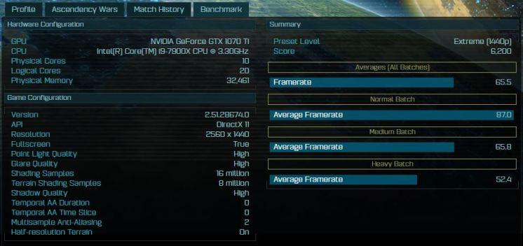 GeForce-GTX-1070-Ti-Ashes-of-The-Singularity-Benchmark