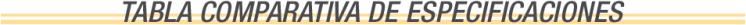 PCMR-REVIEWS-TABLA-COMP-ESPECIFICACIONES