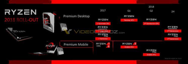 AMD-Ryzen-2018-Roadmap