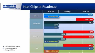 Intel-2018-Roadmap-simple