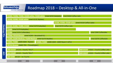 Intel-2018-Roadmap