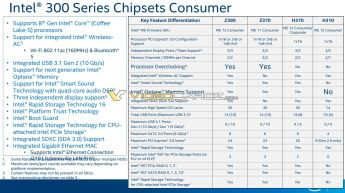 Intel-Chipset-Roadmap-3