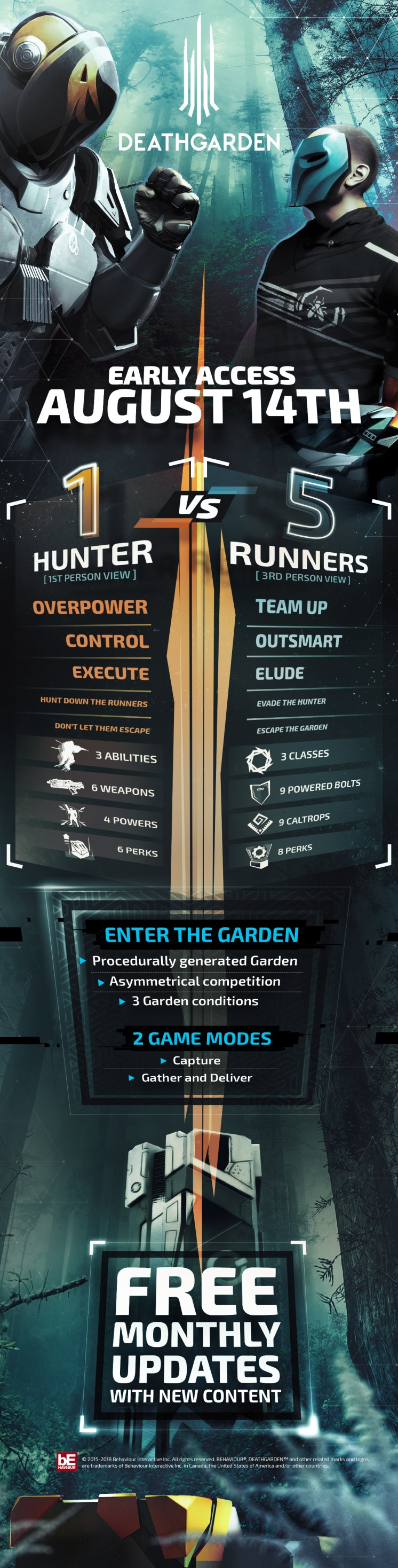 Deathgarden_infographic_EARLY_ACCESS_Aug2018