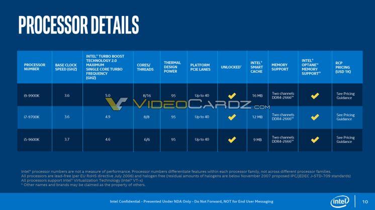 Intel-Core-i9-9900K-i7-9700K-i5-9600K-Specifications